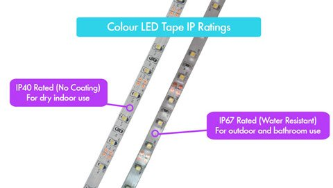 IP-rated red, green or blue LED lights