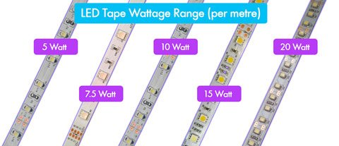 Wattage range