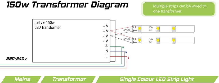 150wTransformerDiagram 12v 24v 150 watt mean well transformer for led tape 12v transformer wiring diagram at bayanpartner.co