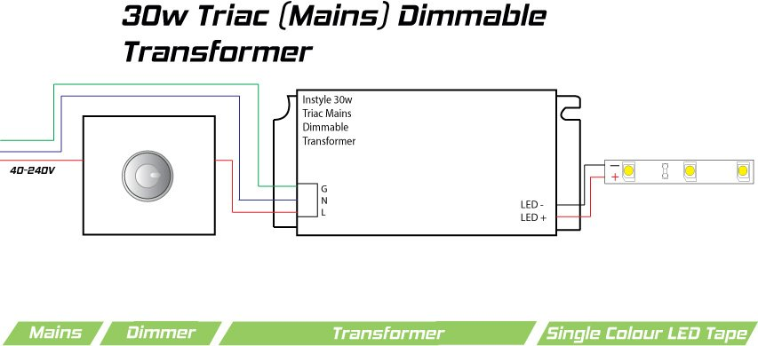 30w dimmable transformer 30w triac dimmable transformer wiring diagram