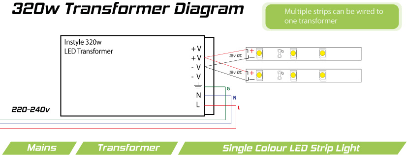 12v24v 320 watt mean well transformer for led tape wiring diagram asfbconference2016 Image collections