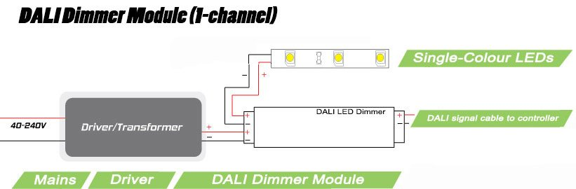 Single-Channel DALI LED Dimmer - wiring diagram