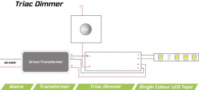 Simple TRIAC wiring
