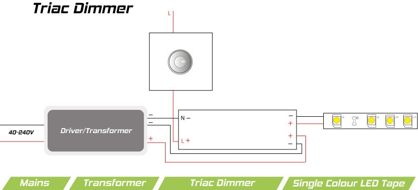triac dimmer module led receiver for phase dimming systems triac dimming module wiring diagram