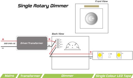 kitchen led lights install ideas for your kitchen Computer RGB Wiring-Diagram Cat5 Wiring-Diagram