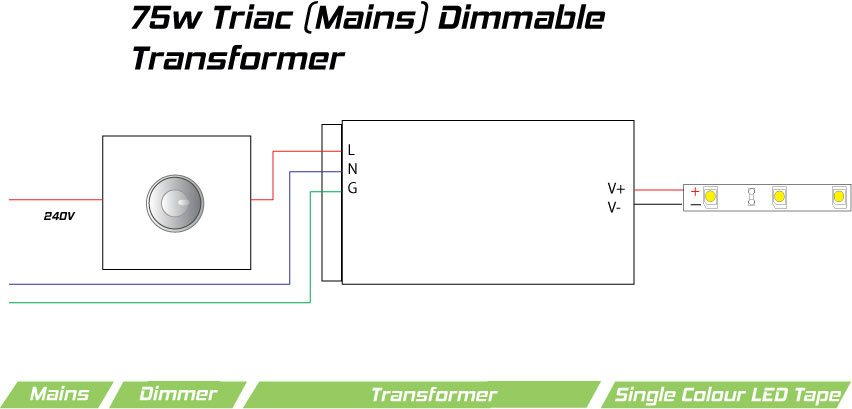 Wiring diagram for 75 Watt TRIAC-dimmable LED transformer