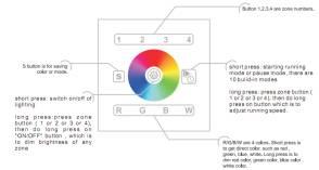 Using your Multizone RGB Wireless Wall Controller