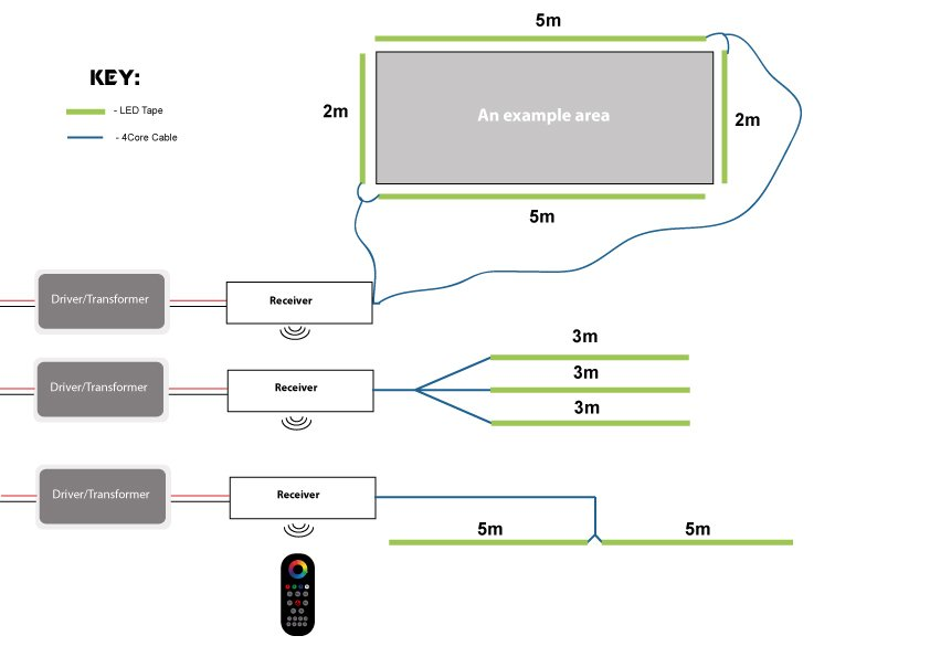 constant current multichannel receiver for instyle led products example project wiring diagram