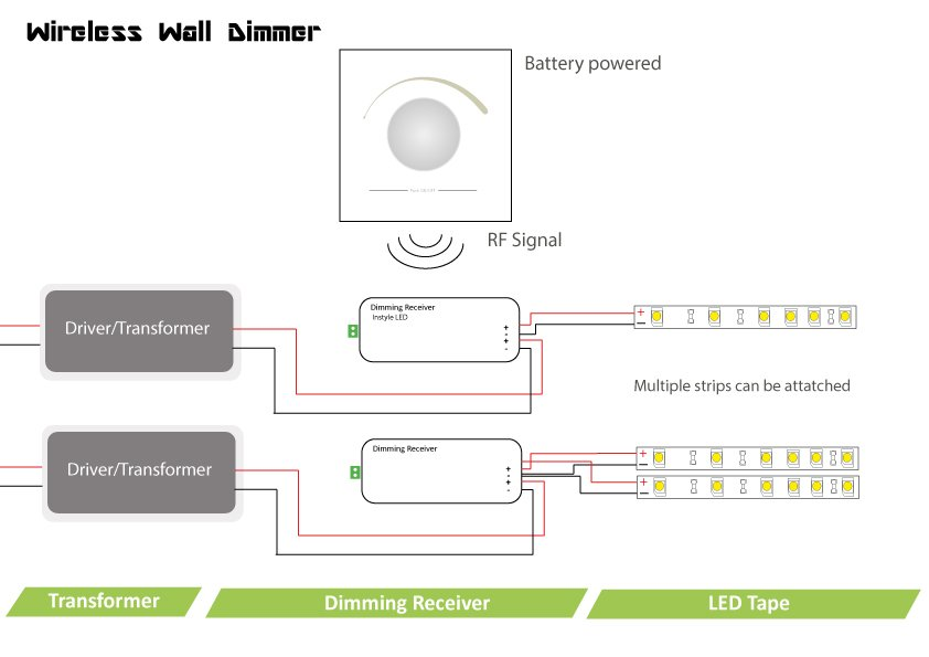 Wireless-wall-dimmer-circuit-diagram Kitchen Track Wiring Diagram on kitchen schematic, kitchen door, commercial kitchen diagram, kitchen switch, kitchen outlet diagram, kitchen room diagram, kitchen framing diagram, kitchen repair, kitchen plumbing diagram, kitchen flow diagram, lighting diagram, kitchen cabinet diagram, kitchen circuit diagram, kitchen design diagram, kitchen hood ventilation diagram, kitchen circuit requirements, kitchen outlet requirements, grounding diagram, build your own cabinets diagram,