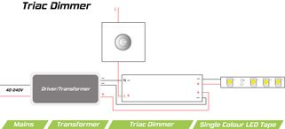 TRIAC Dimmer Wiring Diagram