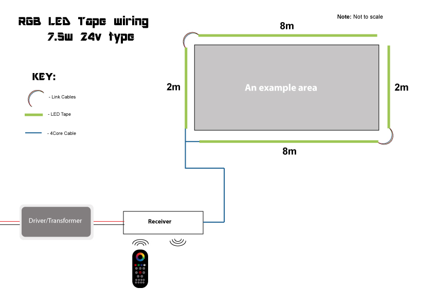 how to install led tape \u2013 large projectsmaximum lengths led strips