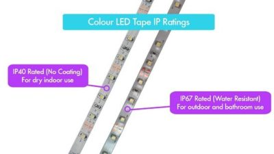 colour LED tape is available in waterproof versions