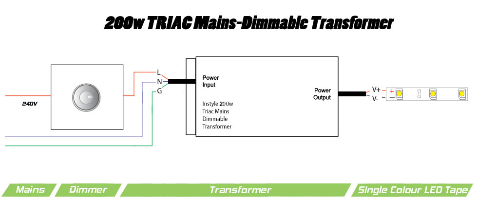 200w dimmable transformer ip rated wiring diagram