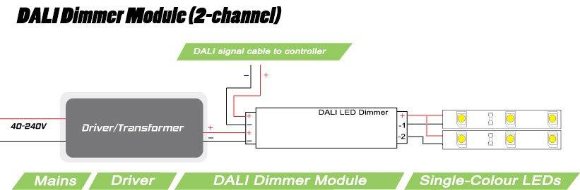v led dimming wiring diagram image wiring 2 channel dali dimmer module on 0 10v led dimming wiring diagram