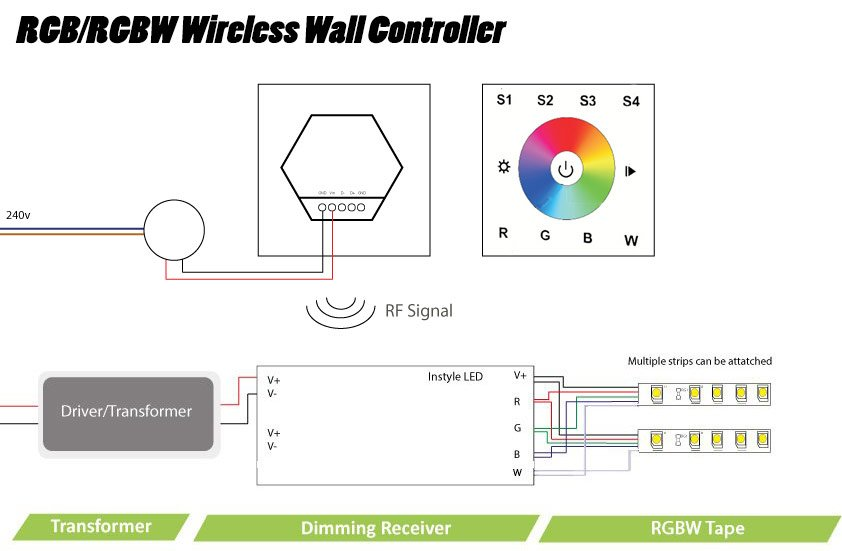 RGB wireless wall controller circuit diagram how do i dim led tape? tips & advice for single colour led control rako lighting wiring diagrams at gsmx.co