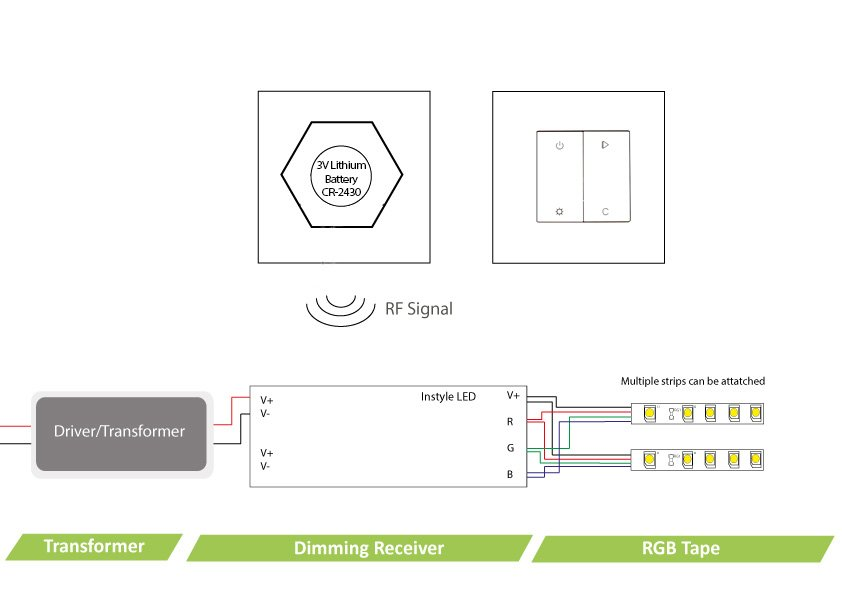 single zone wireless remote for rgb rgbw led