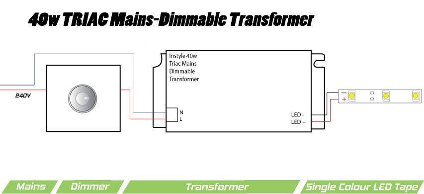 40w Triac Dimmable Transformer Wiring Diagram