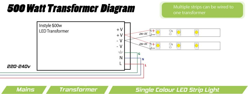 Wtransformerdiagram on wiring led strip lights