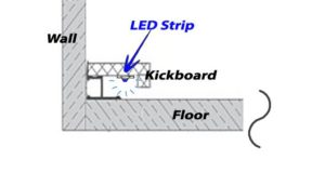 Where to fit your LED strips for plinths and kickboards
