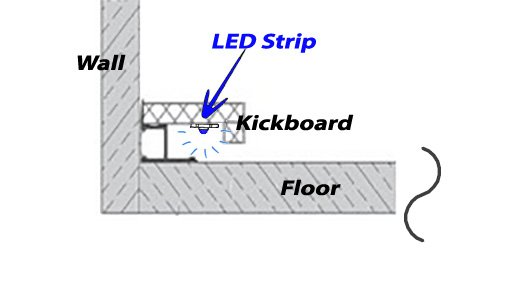 LED placement on kickboards and plinths led tape high quality custom made led strip lights how to wire plinth lights diagram at gsmportal.co