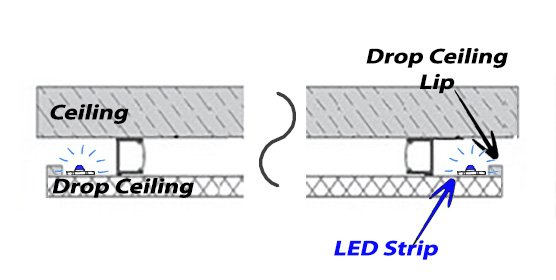 drop down ceiling place LEDs horizontally how to position your led strip lights how to wire plinth lights diagram at gsmportal.co