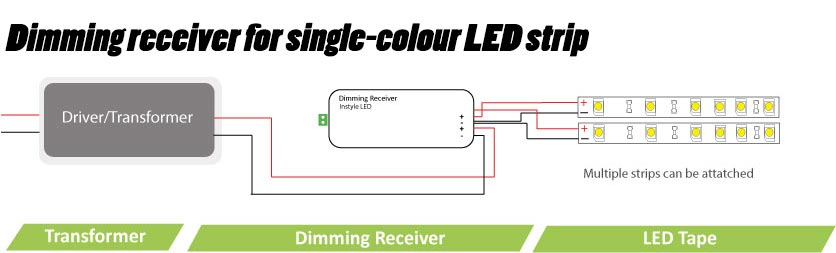 how to connect multiple led strip lights
