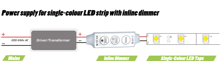 Amazing Led Wiring Guide How To Connect Striplights Dimmers Controls Wiring 101 Tzicihahutechinfo
