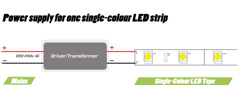 how to wire the power supply for a single-colour led strip