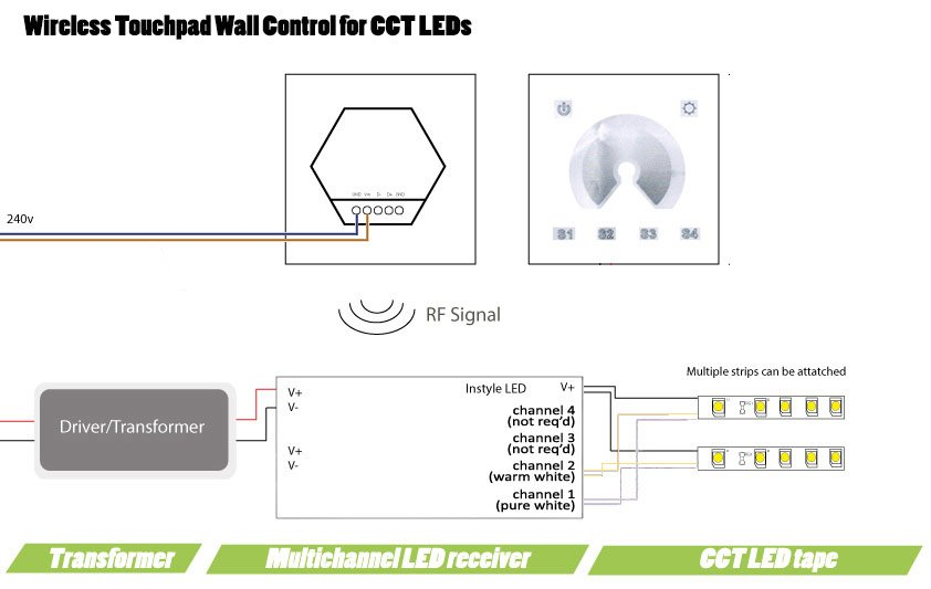 touchpad wall controller for cct leds wiring diagram
