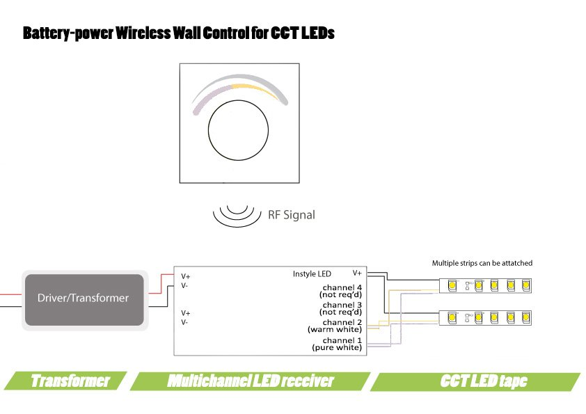 pairing your wireless wall controller