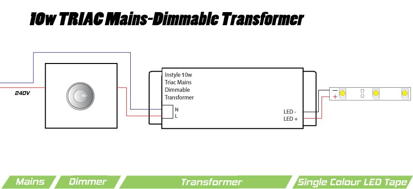 10w Triac Dimmable Transformer 1 10w triac dimmable transformer  at aneh.co
