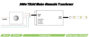 300 Watt Triac Dimmable Transformer
