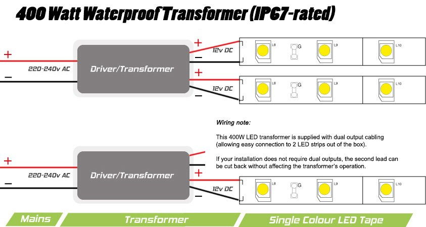 24v 400 watt ip67 transformer for instyle led tapetransformer and led tape wiring diagram (12v transformer shown)
