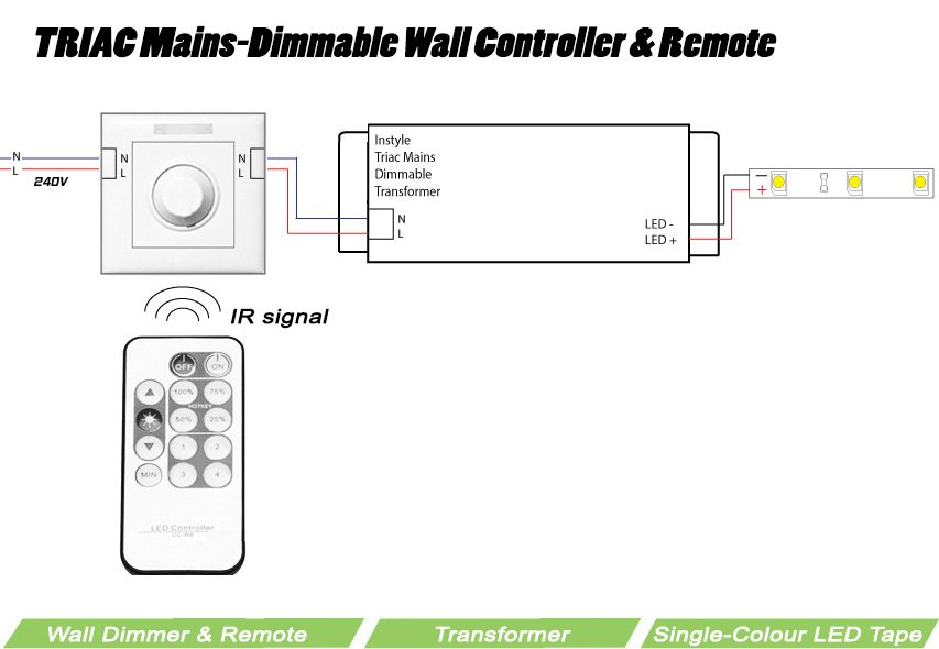 Triac-Wall-Dimmer-wiring-diagram Under Rc Led Wiring Diagram on converting to electricity diagrams, rc receiver wiring, elevator controls diagrams, elevator door panels diagrams, rc receiver connection diagrams, rc bec wiring, rc car diagram, rc helicopter diagram, rc car wiring, rc walls diagrams, rc helicopter wiring,