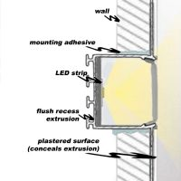 How to install an flush recess extrusion - pic 1