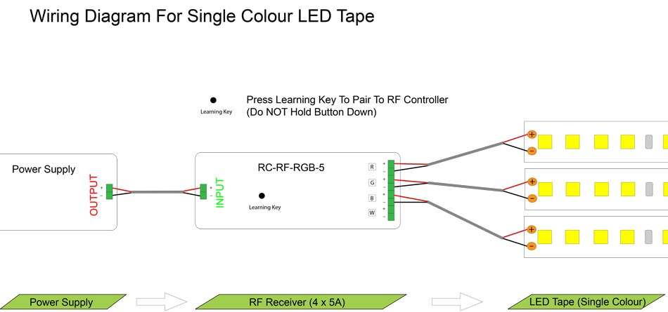 Wiring-RF-RC-RGB-5-Single-Colour-2 Raritan Power Strip Wiring Diagram on