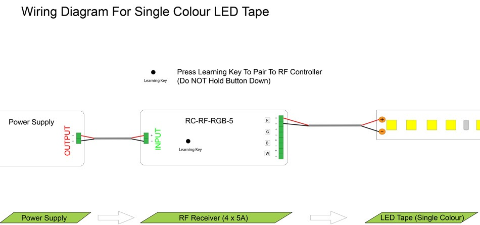 multichannel receiver for led strip lights 4 x 5 amps rh instyleled co uk Rc Plane Wiring Diagram LED Lights with Resistors Wiring