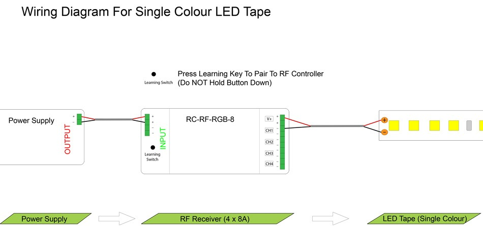 Rc Led Wiring Diagram - Wiring Library