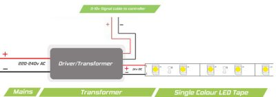 320 Watt 0-10V Dimmable Transformer Wiring Diagram