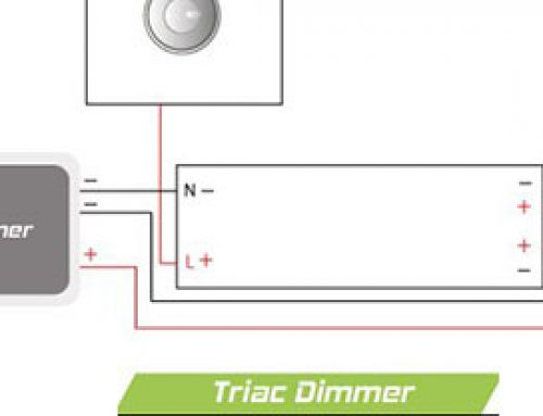 All About TRIAC Dimming for LEDs