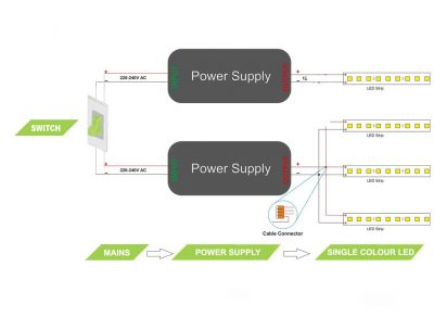 Multiple power supply / powers supplies wired back to a single switch - wiring diagram