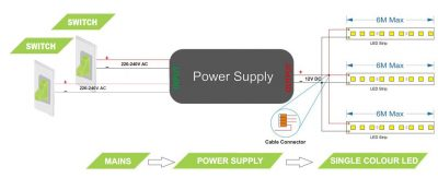 One or more power supplies, each with an independent switch - wiring diagram
