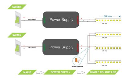 Multiple power supplies, each switched independently- wiring diagram