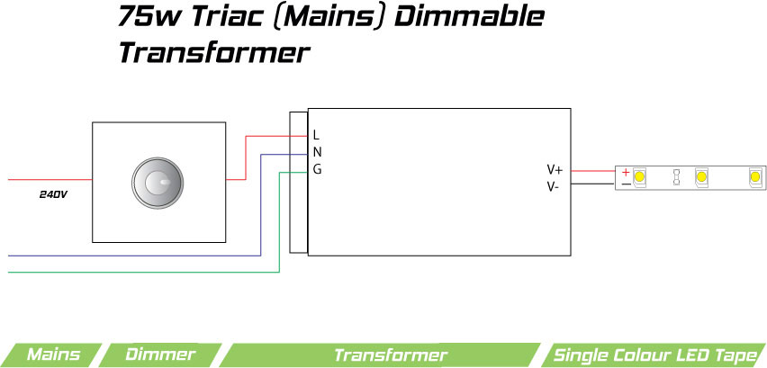 75w Dimmable Transformer